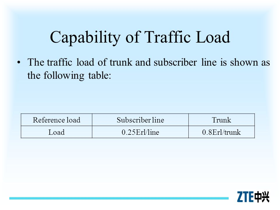 Capability of Traffic Load The traffic load of trunk and subscriber line is shown as the following table: Reference loadSubscriber lineTrunk Load0.25E
