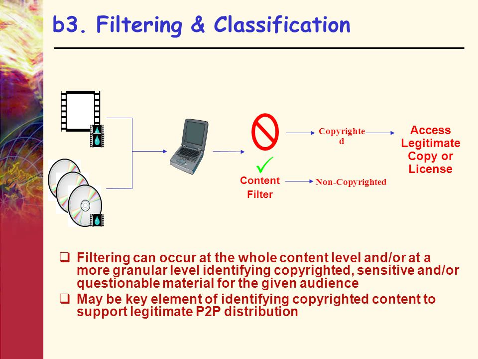 b3. Filtering & Classification  Filtering can occur at the whole content level and/or at a more granular level identifying copyrighted, sensitive and