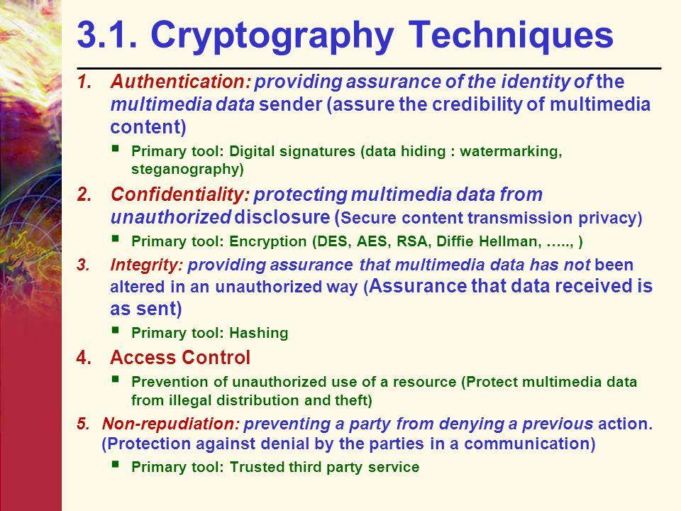 Others  RSA  RC4  RC6  IDEA  PGP  PEM  Kerberos