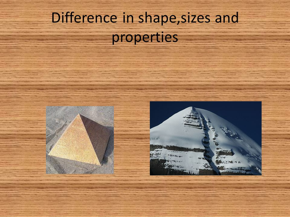 Difference in shape,sizes and properties
