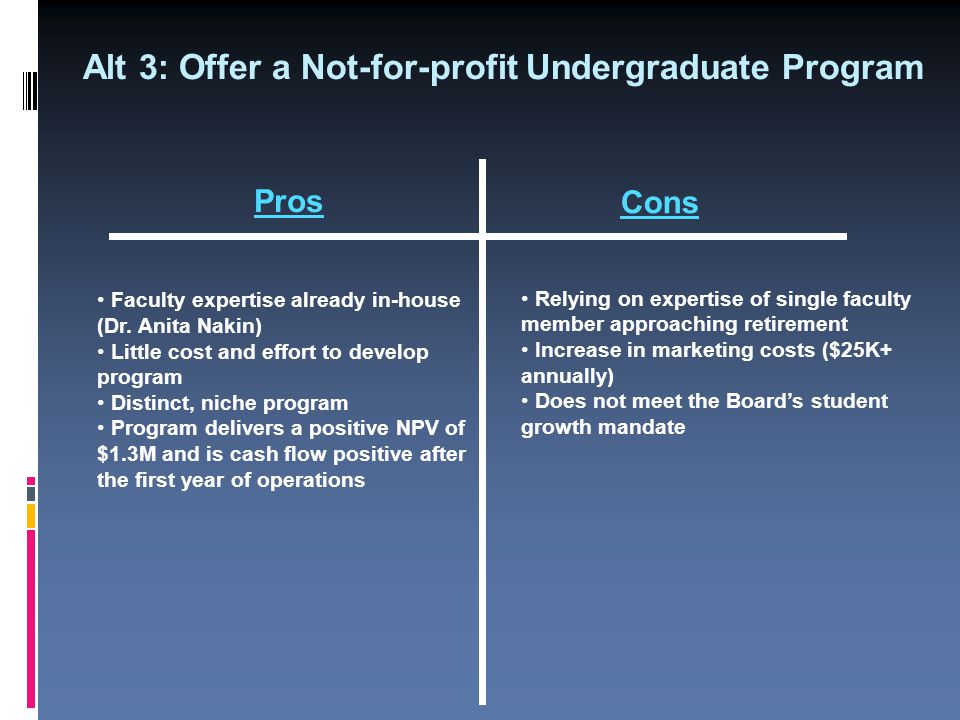 Alt 3: Offer a Not-for-profit Undergraduate Program Pros Cons Faculty expertise already in-house (Dr.