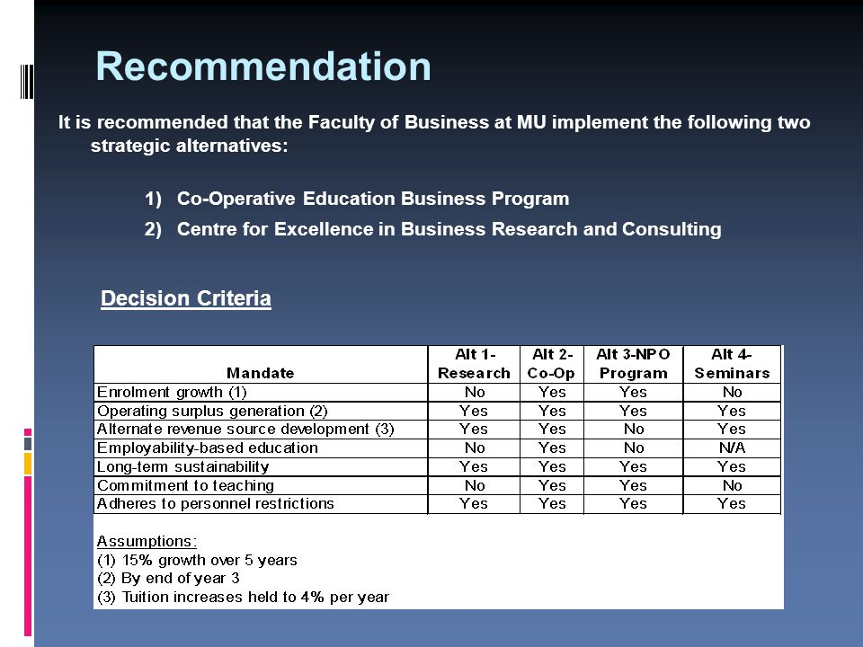 Recommendation It is recommended that the Faculty of Business at MU implement the following two strategic alternatives: 1)Co-Operative Education Business Program 2)Centre for Excellence in Business Research and Consulting Decision Criteria