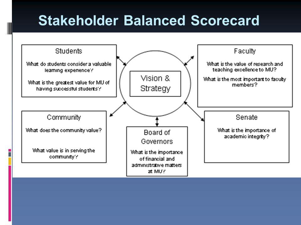 Stakeholder Balanced Scorecard