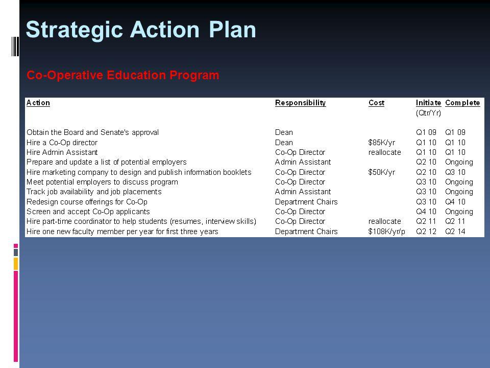 Strategic Action Plan Co-Operative Education Program