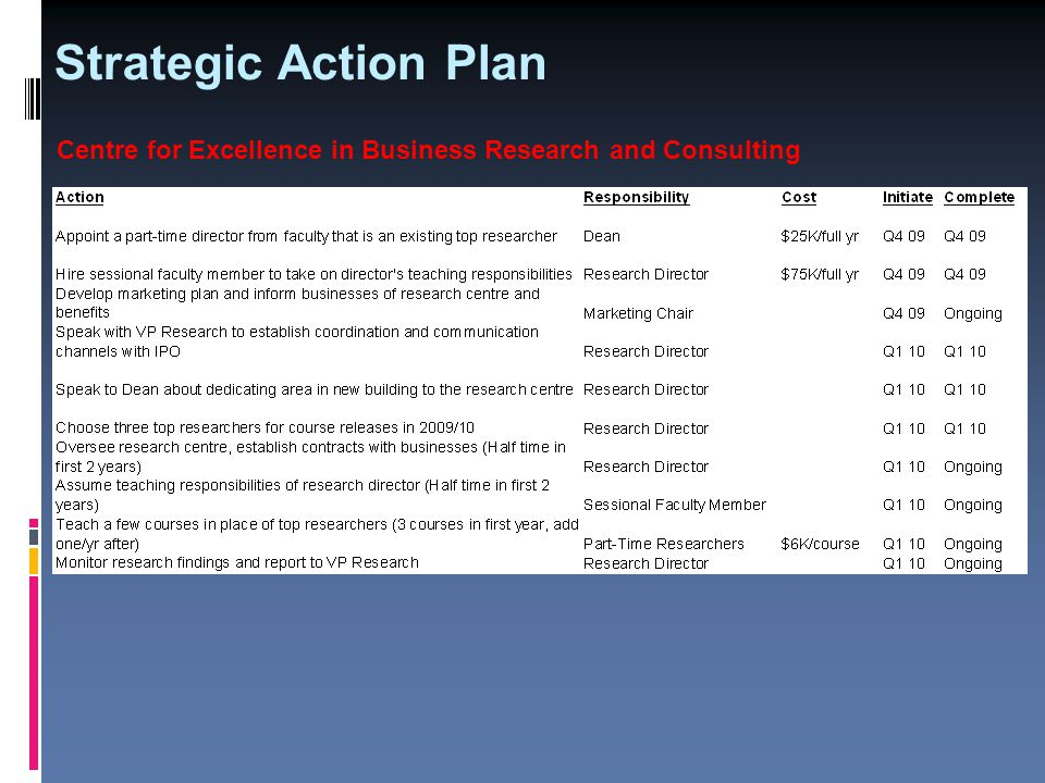 Strategic Action Plan Centre for Excellence in Business Research and Consulting