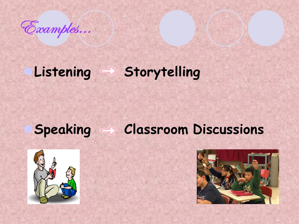 Examples… Listening Storytelling Speaking Classroom Discussions