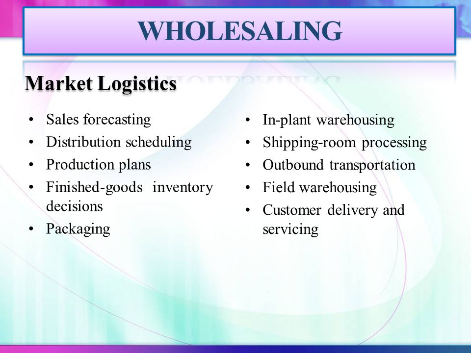 Market Logistics Sales forecasting Distribution scheduling Production plans Finished-goods inventory decisions Packaging In-plant warehousing Shipping-room processing Outbound transportation Field warehousing Customer delivery and servicing