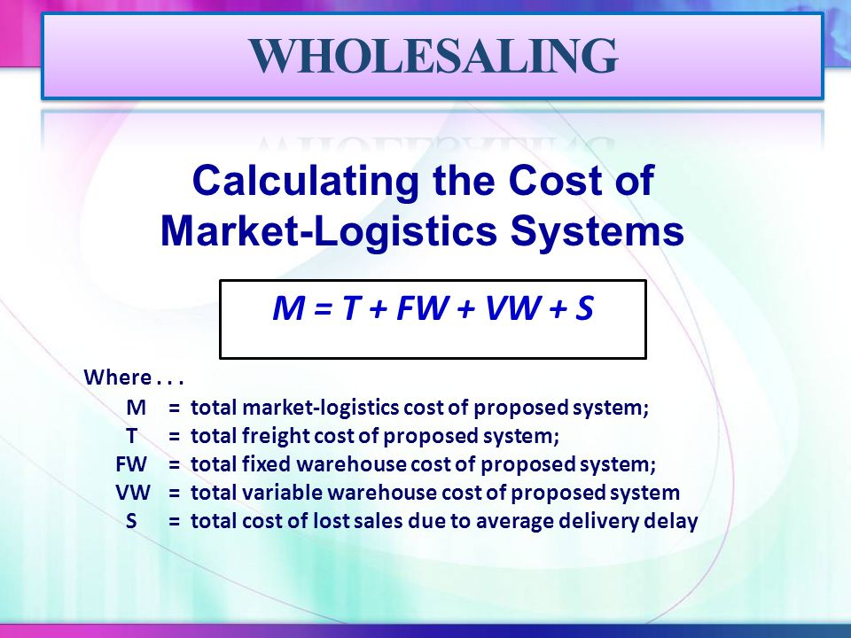Calculating the Cost of Market-Logistics Systems M = T + FW + VW + S Where...