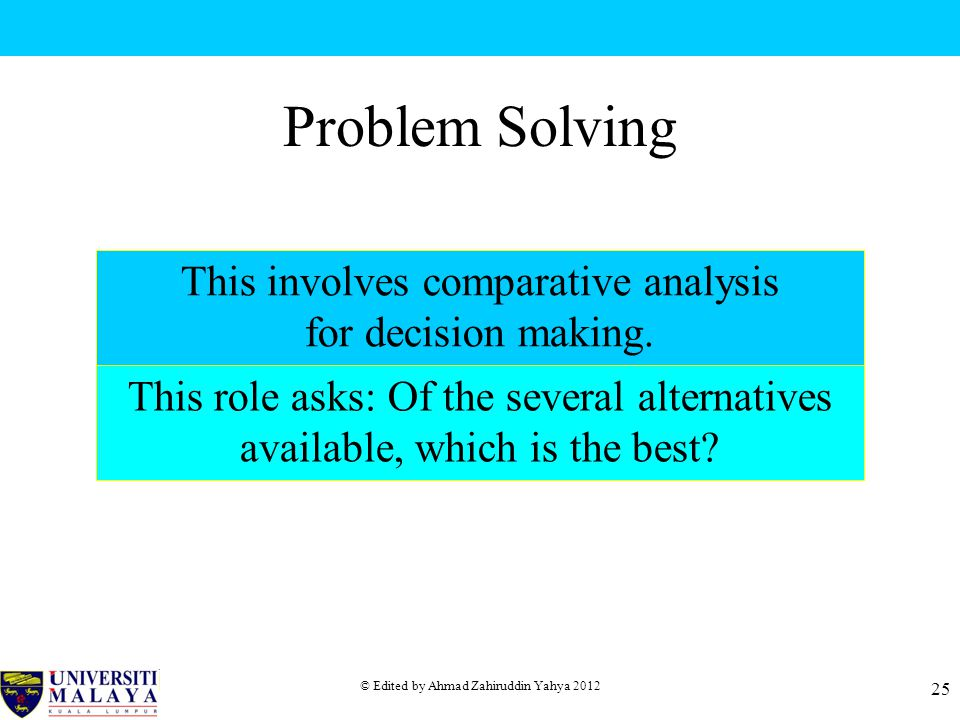 © Edited by Ahmad Zahiruddin Yahya 2012 25 Problem Solving This involves comparative analysis for decision making.
