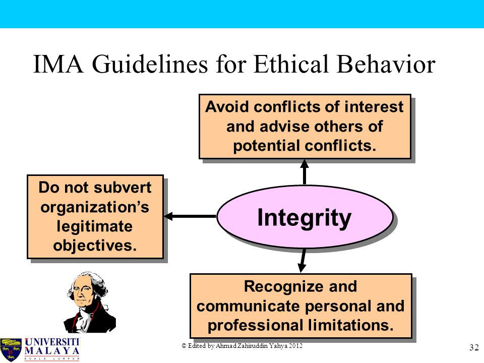 © Edited by Ahmad Zahiruddin Yahya 2012 32 IMA Guidelines for Ethical Behavior Avoid conflicts of interest and advise others of potential conflicts.