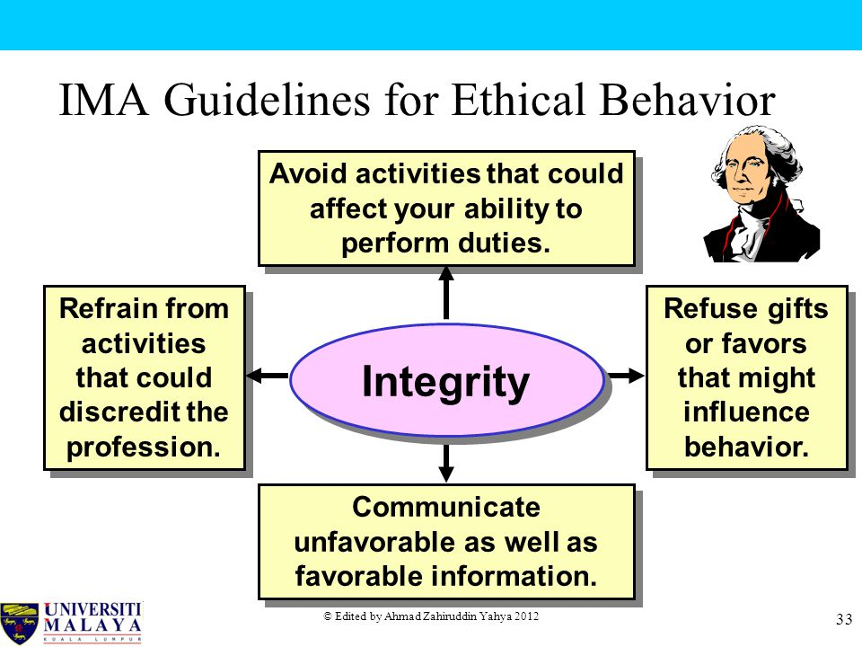 © Edited by Ahmad Zahiruddin Yahya 2012 33 IMA Guidelines for Ethical Behavior Avoid activities that could affect your ability to perform duties.