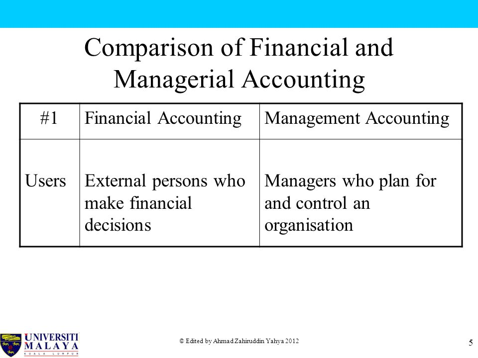 © Edited by Ahmad Zahiruddin Yahya 2012 5 Comparison of Financial and Managerial Accounting #1Financial AccountingManagement Accounting UsersExternal persons who make financial decisions Managers who plan for and control an organisation