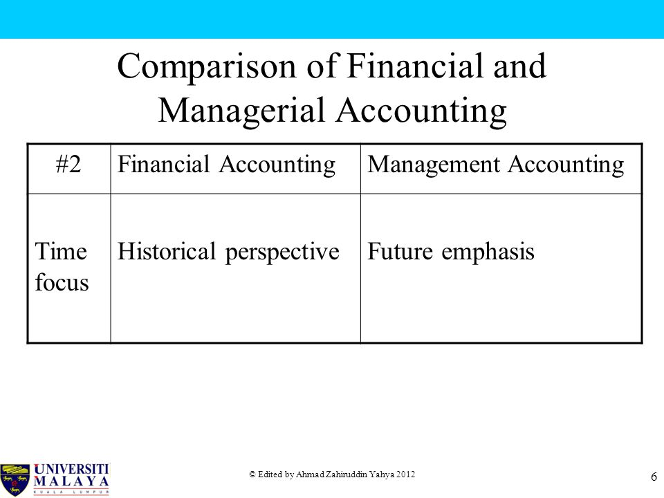 © Edited by Ahmad Zahiruddin Yahya 2012 6 Comparison of Financial and Managerial Accounting #2Financial AccountingManagement Accounting Time focus Historical perspectiveFuture emphasis