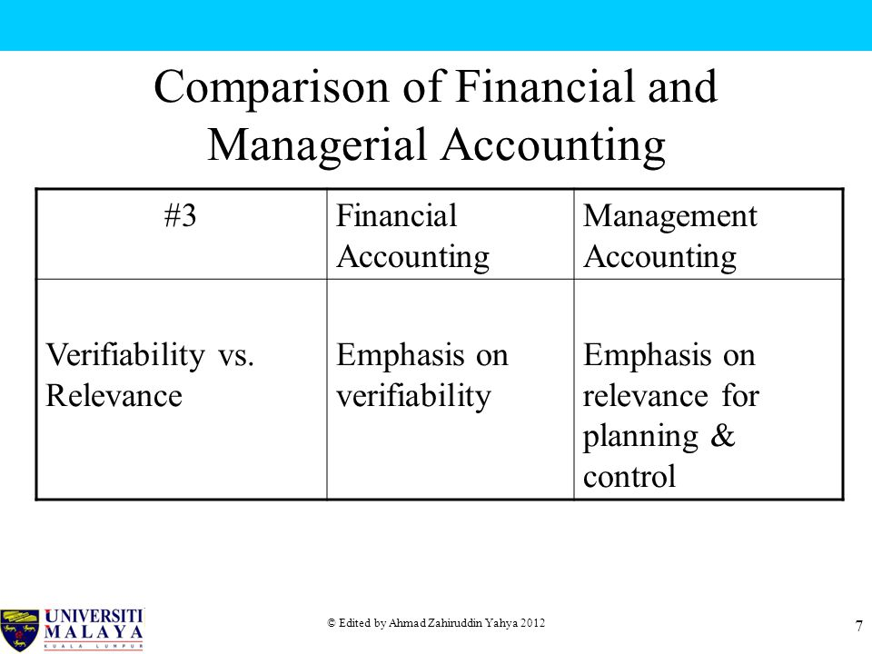 © Edited by Ahmad Zahiruddin Yahya 2012 7 Comparison of Financial and Managerial Accounting #3Financial Accounting Management Accounting Verifiability vs.