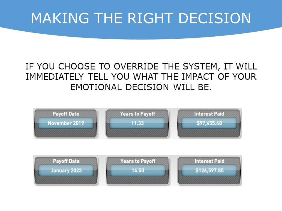 MAKING THE RIGHT DECISION IF YOU CHOOSE TO OVERRIDE THE SYSTEM, IT WILL IMMEDIATELY TELL YOU WHAT THE IMPACT OF YOUR EMOTIONAL DECISION WILL BE.