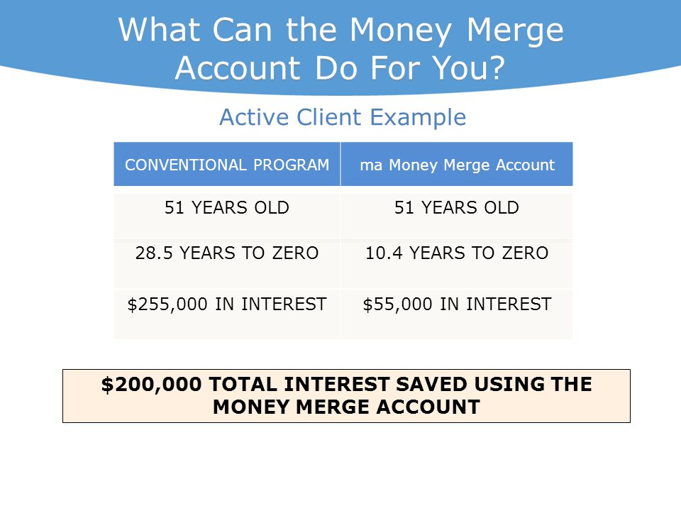 CONVENTIONAL PROGRAMma Money Merge Account $200,000 TOTAL INTEREST SAVED USING THE MONEY MERGE ACCOUNT 51 YEARS OLD 28.5 YEARS TO ZERO10.4 YEARS TO ZE