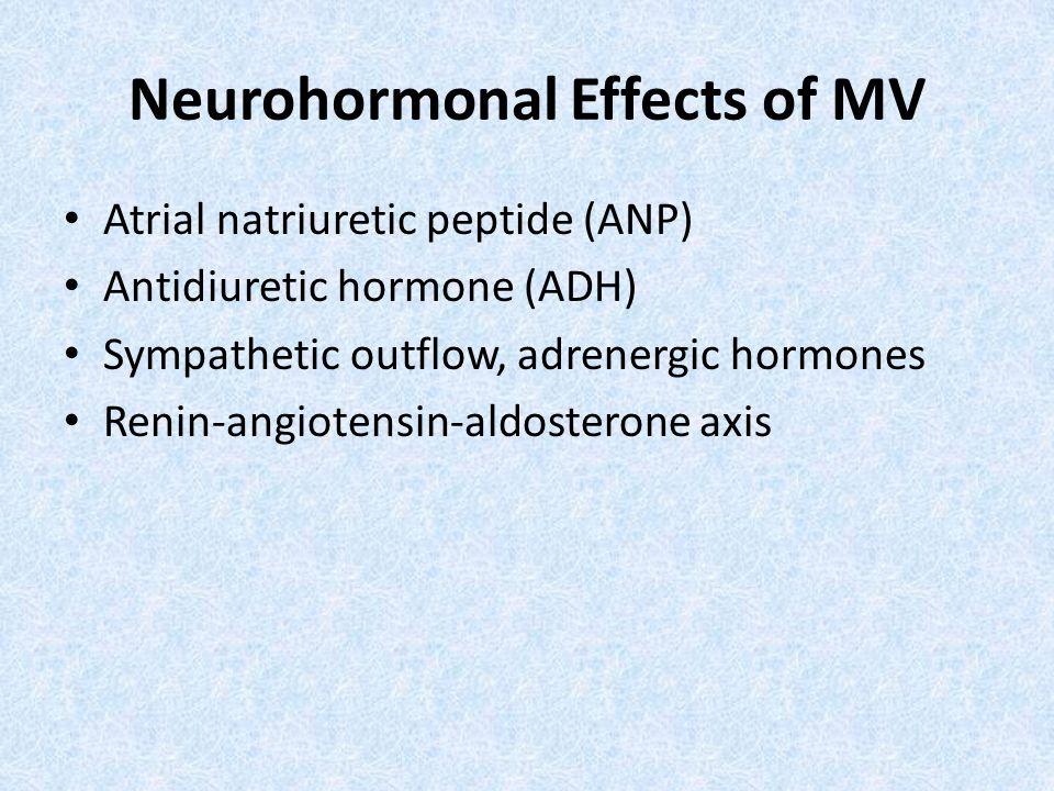 Neurohormonal Effects of MV Atrial natriuretic peptide (ANP) Antidiuretic hormone (ADH) Sympathetic outflow, adrenergic hormones Renin-angiotensin-ald