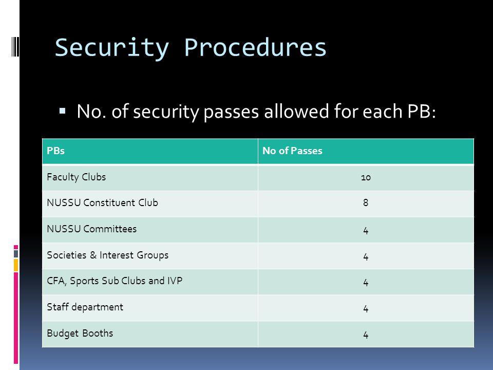 Security Procedures  No.