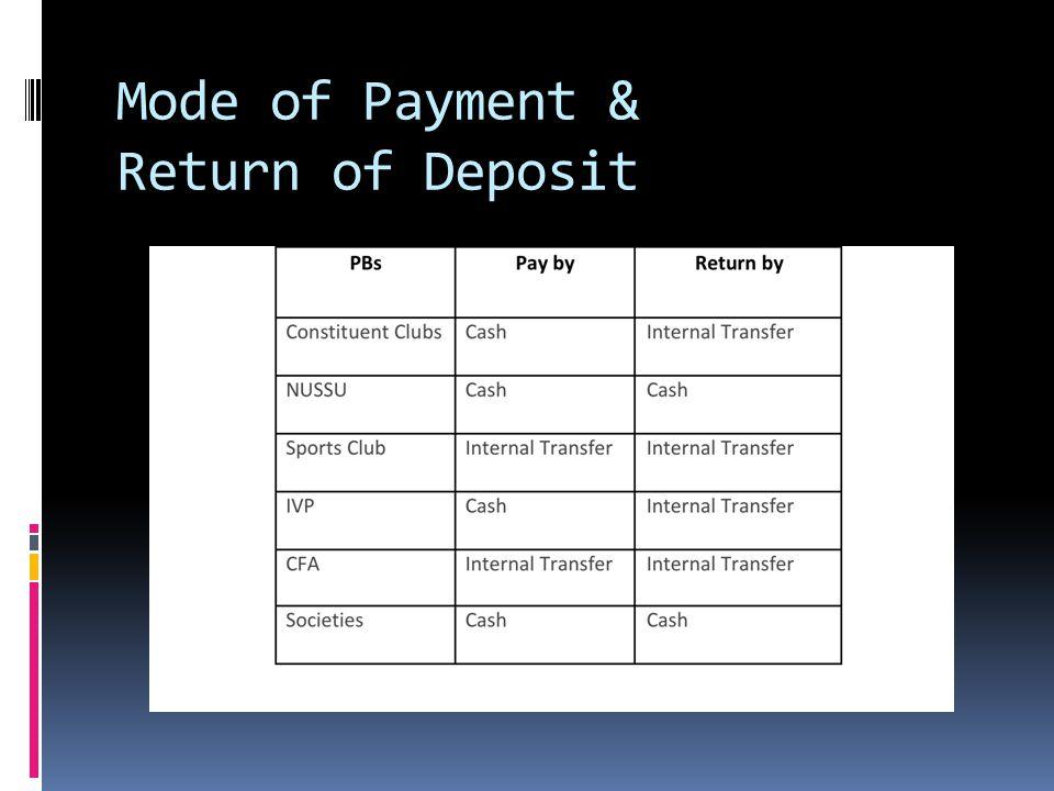 Mode of Payment & Return of Deposit