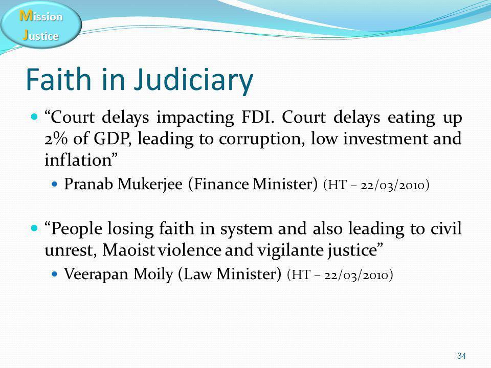 M ission J ustice Faith in Judiciary Court delays impacting FDI.