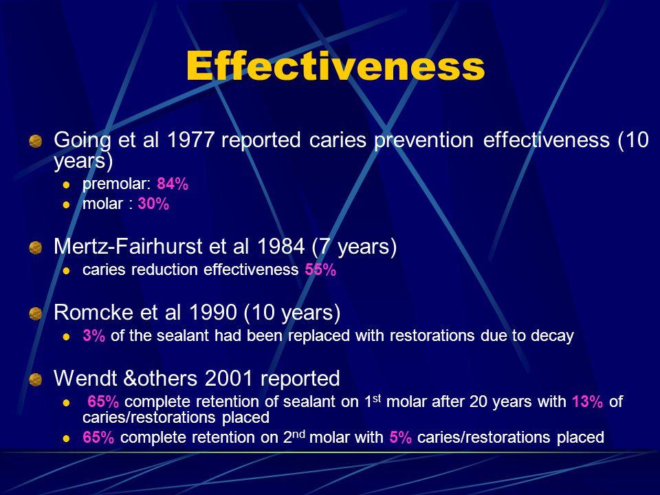 Effectiveness Going et al 1977 reported caries prevention effectiveness (10 years) premolar: 84% molar : 30% Mertz-Fairhurst et al 1984 (7 years) cari