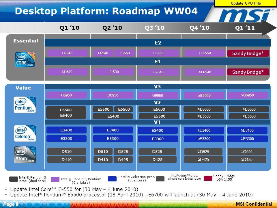 ConfidentialPage 11 MSI Confidential Intel® Celeron® proc.