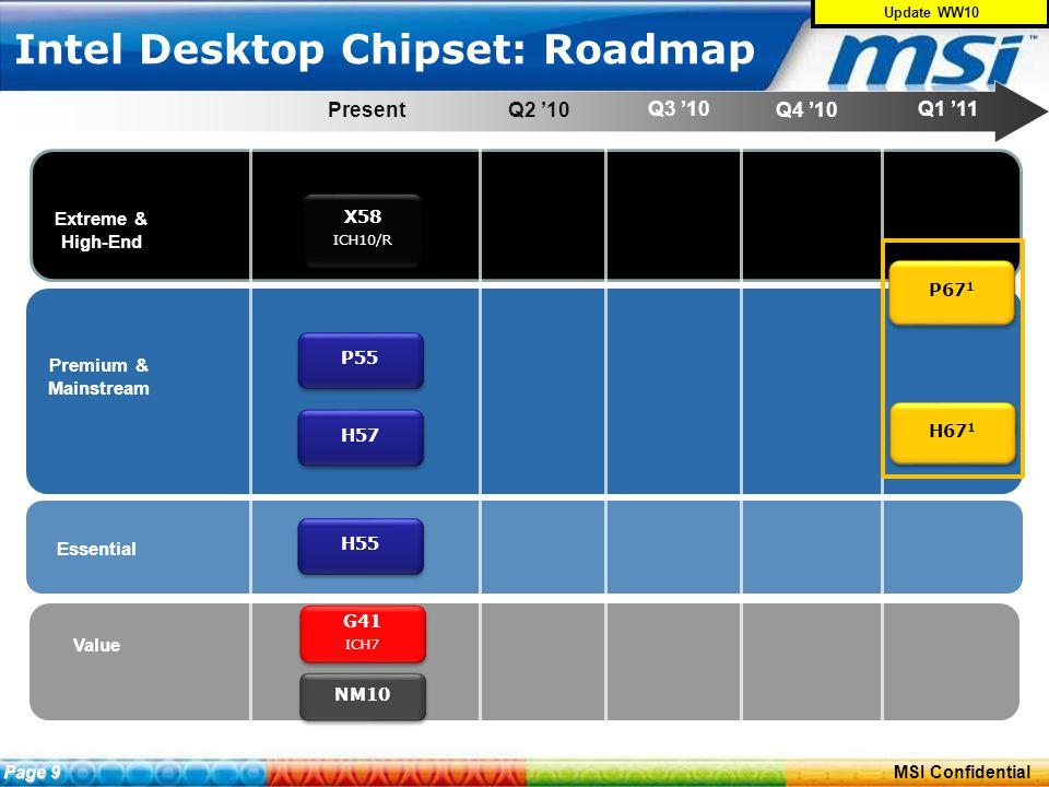 ConfidentialPage 12 MSI Confidential Intel Desktop Chipset: Roadmap Update WW10 Page 9 Extreme & High-End Essential Premium & Mainstream Value X58 ICH10/R X58 ICH10/R PresentQ2 '10Q4 '10 Q3 '10 Q1 '11 P55 H57 H55 H67 1 P67 1 G41 ICH7 G41 ICH7 NM10