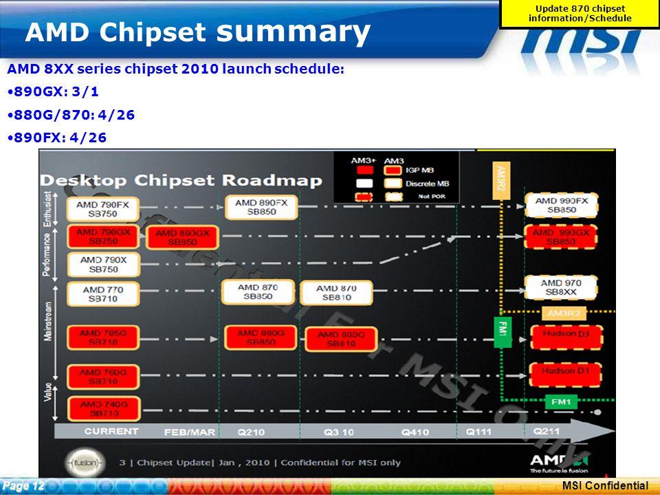 ConfidentialPage 13 MSI Confidential AMD Chipset summary Update 870 chipset information/Schedule AMD 8XX series chipset 2010 launch schedule: 890GX: 3/1 880G/870: 4/26 890FX: 4/26 Page 12