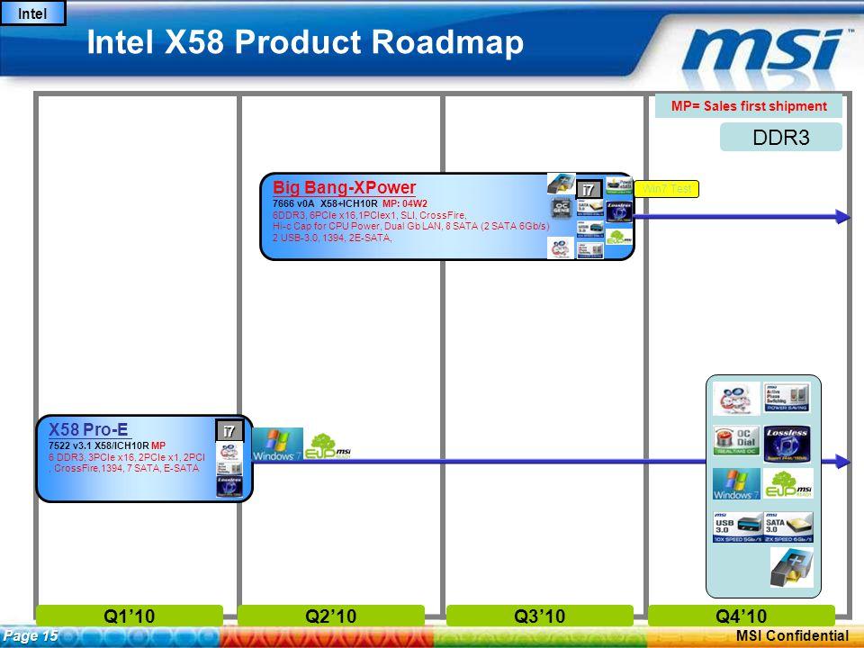 ConfidentialPage 14 MSI Confidential Q1'10Q2'10Q3'10Q4'10 Page 15 Intel X58 Product Roadmap X58 Pro-E 7522 v3.1 X58/ICH10R MP 6 DDR3, 3PCIe x16, 2PCIe x1, 2PCI, CrossFire,1394, 7 SATA, E-SATA i7 MP= Sales first shipment Intel DDR3 Big Bang-XPower 7666 v0A X58+ICH10R MP: 04W2 6DDR3, 6PCIe x16,1PCIex1, SLI, CrossFire, Hi-c Cap for CPU Power, Dual Gb LAN, 8 SATA (2 SATA 6Gb/s) 2 USB-3.0, 1394, 2E-SATA, i7 Win7 Test