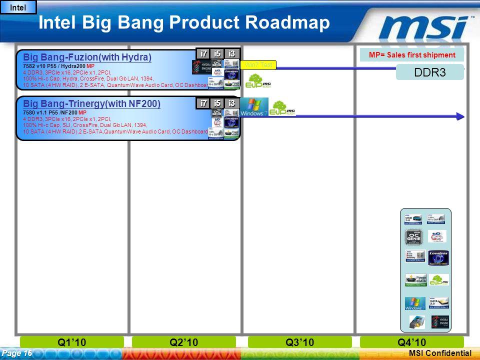 ConfidentialPage 15 MSI Confidential Intel Big Bang Product Roadmap Q1'10Q2'10Q3'10Q4'10 MP= Sales first shipment Page 16 Intel Big Bang-Fuzion(with Hydra) 7582 v10 P55 / Hydra200 MP 4 DDR3, 3PCIe x16, 2PCIe x1, 2PCI, 100% Hi-c Cap, Hydra, CrossFire, Dual Gb LAN, 1394, 10 SATA (4 HW RAID), 2 E-SATA, QuantumWave Audio Card, OC Dashboard Big Bang-Trinergy(with NF200) 7580 v1.1 P55 /NF200 MP 4 DDR3, 3PCIe x16, 2PCIe x1, 2PCI, 100% Hi-c Cap, SLI, CrossFire, Dual Gb LAN, 1394, 10 SATA (4 HW RAID),2 E-SATA,QuantumWave Audio Card, OC Dashboard i7i5i3 Win7 Test DDR3 i7i5i3