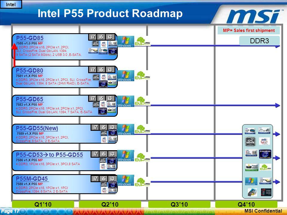 ConfidentialPage 16 MSI Confidential Intel P55 Product Roadmap Q1'10Q2'10Q3'10Q4'10 P55-GD80 7581 v1.X P55 MP 4 DDR3, 3PCIe x16, 2PCIe x1, 2PCI, SLI, CrossFire, Dual Gb LAN, 1394, 8 SATA (2HW RAID), E-SATA, P55-GD65 7583 v1.X P55 MP 4 DDR3, 2PCIe x16, 1PCIe x4, 2PCIe x1, 2PCI, SLI, CrossFire, Dual Gb LAN, 1394, 7 SATA, E-SATA P55-CD53  to P55-GD55 7586 v1.X P55 MP 4 DDR3, 1PCIe x16, 3PCIe x1, 3PCI,8 SATA MP= Sales first shipment P55M-GD45 7588 v1.X P55 MP 4 DDR3, 2PCIe x16, 1PCIe x1, 1PCI CrossFire, 1394, 6 SATA, 2 E-SATA Page 17 P55-GD55(New) 7589 v1.X P55 MP 4 DDR3, 2PCIe x16, 3PCIe x1, 2PCI, CrossFire, 6 SATA, 2 E-SATA Inteli7i5i3 i7i5i3 i7i5i3 i7i5i3 i7i5i3 P55-GD85 7585 v1.0 P55 MP 4 DDR3, 2PCIe x16, 2PCIe x1, 2PCI, SLI, CrossFire, Dual Gb LAN, 1394, 9 SATA (2 SATA 6Gb/s), 2 USB 3.0,E-SATA, i7i5i3 DDR3