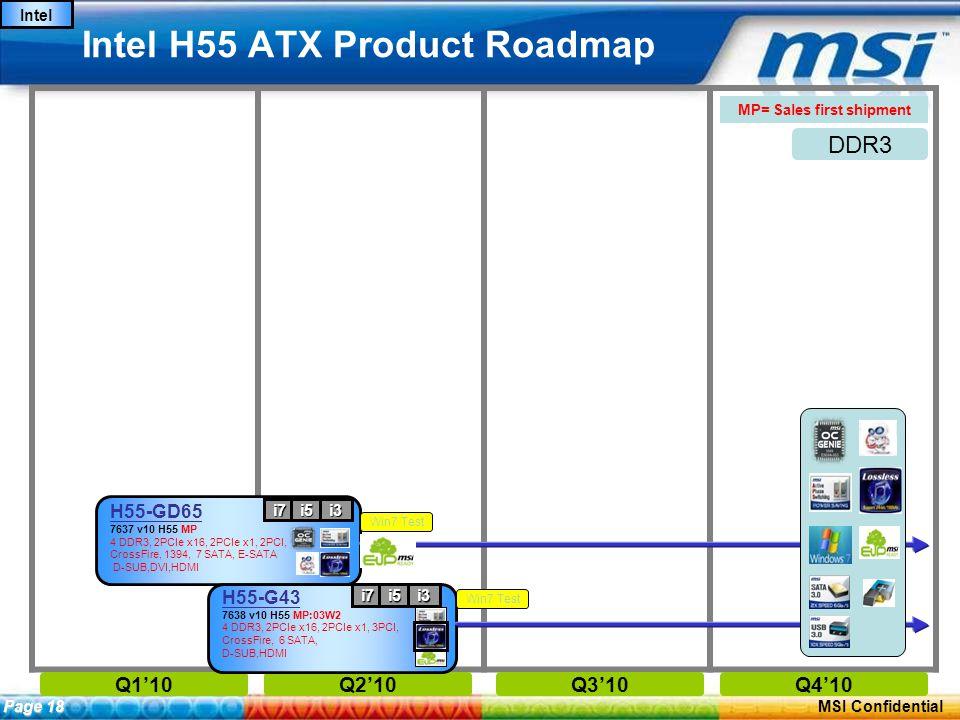 ConfidentialPage 17 MSI Confidential Intel H55 ATX Product Roadmap Q1'10Q2'10Q3'10Q4'10 MP= Sales first shipment Page 18 Intel DDR3 H55-GD65 7637 v10 H55 MP 4 DDR3, 2PCIe x16, 2PCIe x1, 2PCI, CrossFire, 1394, 7 SATA, E-SATA D-SUB,DVI,HDMI i7i5i3 H55-G43 7638 v10 H55 MP:03W2 4 DDR3, 2PCIe x16, 2PCIe x1, 3PCI, CrossFire, 6 SATA, D-SUB,HDMI i7i5i3 Win7 Test