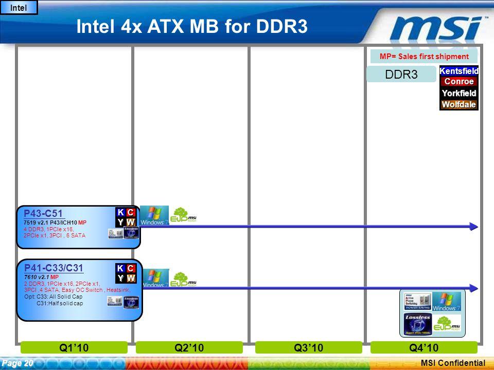 ConfidentialPage 19 MSI Confidential Intel 4x ATX MB for DDR3 Intel Q1'10Q2'10Q3'10Q4'10 P43-C51 7519 v2.1 P43/ICH10 MP 4 DDR3, 1PCIe x16, 2PCIe x1, 3PCI, 6 SATA CK YW Page 20 Kentsfield Conroe Yorkfield Wolfdale MP= Sales first shipment DDR3 P41-C33/C31 7610 v2.1 MP 2 DDR3, 1PCIe x16, 2PCIe x1, 3PCI,4 SATA, Easy OC Switch, Heatsink, Opt: C33: All Solid Cap C31:Half solid cap CK YW