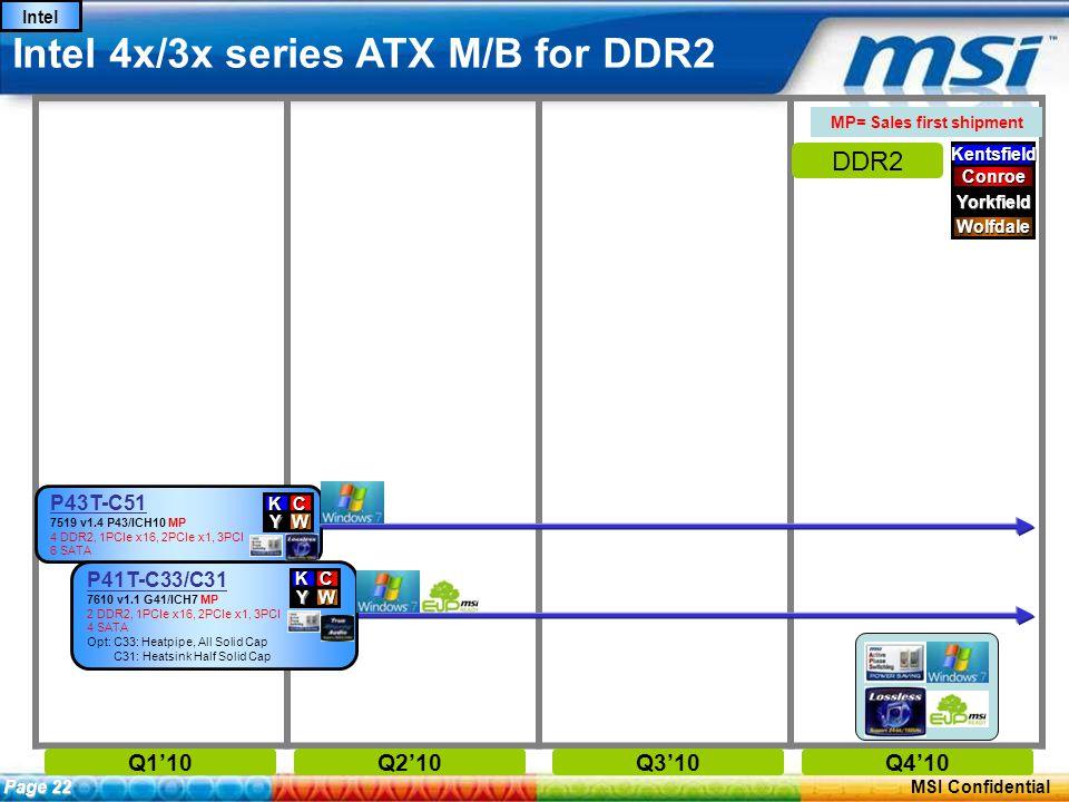 ConfidentialPage 21 MSI Confidential Kentsfield Conroe Yorkfield Wolfdale Intel 4x/3x series ATX M/B for DDR2 Intel Q1'10Q2'10Q3'10Q4'10 MP= Sales first shipment Page 22 DDR2 P43T-C51 7519 v1.4 P43/ICH10 MP 4 DDR2, 1PCIe x16, 2PCIe x1, 3PCI 6 SATA CK YW P41T-C33/C31 7610 v1.1 G41/ICH7 MP 2 DDR2, 1PCIe x16, 2PCIe x1, 3PCI 4 SATA Opt: C33: Heatpipe, All Solid Cap C31: Heatsink Half Solid Cap CK YW