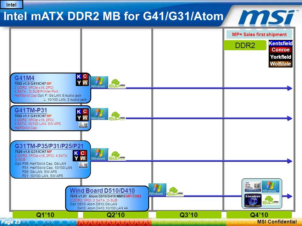 ConfidentialPage 22 MSI Confidential Intel Intel mATX DDR2 MB for G41/G31/Atom Q1'10Q2'10Q3'10Q4'10 G41M4 7592 v1.0 G41/ICH7 MP 2 DDR2, 1PCIe x16, 2PCI 4 SATA, D-SUB Printer Port Half Solid Cap Opt: F: Gb LAN, 6 Audio jack L: 10/100 LAN, 3 Audio jack CK YW G31TM-P35/P31/P25/P21 7529 v1.6 G31/ICH7 MP 2 DDR2, 1PCIe x16, 2PCI, 4 SATA D-SUB Opt: P35: Half Solid Cap, Gb LAN P31: Half Solid Cap, 10/100 LAN P25: Gb LAN, SW APS P21: 10/100 LAN, SW APS CK YW Page 23 Wind Board D510/D410 7618 v1.01 Atom D510/D410 NM10 MP:03W2 2 DDR2, 1PCI, 2 SATA, D-SUB Opt: D510: Atom D510,Gb LAN D410: Atom D410,10/100 LAN 44 G41TM-P31 7592 v1.1 G41/ICH7 MP 2 DDR2, 1PCIe x16, 2PCI, 4 SATA, 10/100 LAN, SW APS, Half Solid Cap CK YW MP= Sales first shipment Kentsfield Conroe Yorkfield Wolfdale DDR2