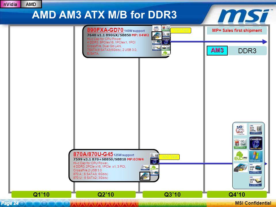 ConfidentialPage 23 MSI Confidential AMD AM3 ATX M/B for DDR3 Q1'10Q2'10Q3'10Q4'10 nVidiaAMD Page 24 870A/870U-G45 125W support 7599 v3.1 870+SB850/SB810 MP:03W4 Hi-c Cap for CPU Power, 4 DDR3, 2PCIe x16, 1PCIe x1, 3 PCI, CrossFire,2 USB 3.0 870 A : 6 SATA3( 6Gb/s) 870 U : 6 SATA2( 3Gb/s) MP= Sales first shipment 890FXA-GD70 140W support 7640 v1.1 890GX/SB850 MP: 04W2 Hi-c Cap for CPU Power 4 DDR3, 5PCIex16, 1PCIex1, 1PCI CrossFire, Dual Gb LAN, 7SATA(6 SATA3(6Gb/s), 2 USB 3.0, E-SATA, AM3 DDR3 Win7 Test