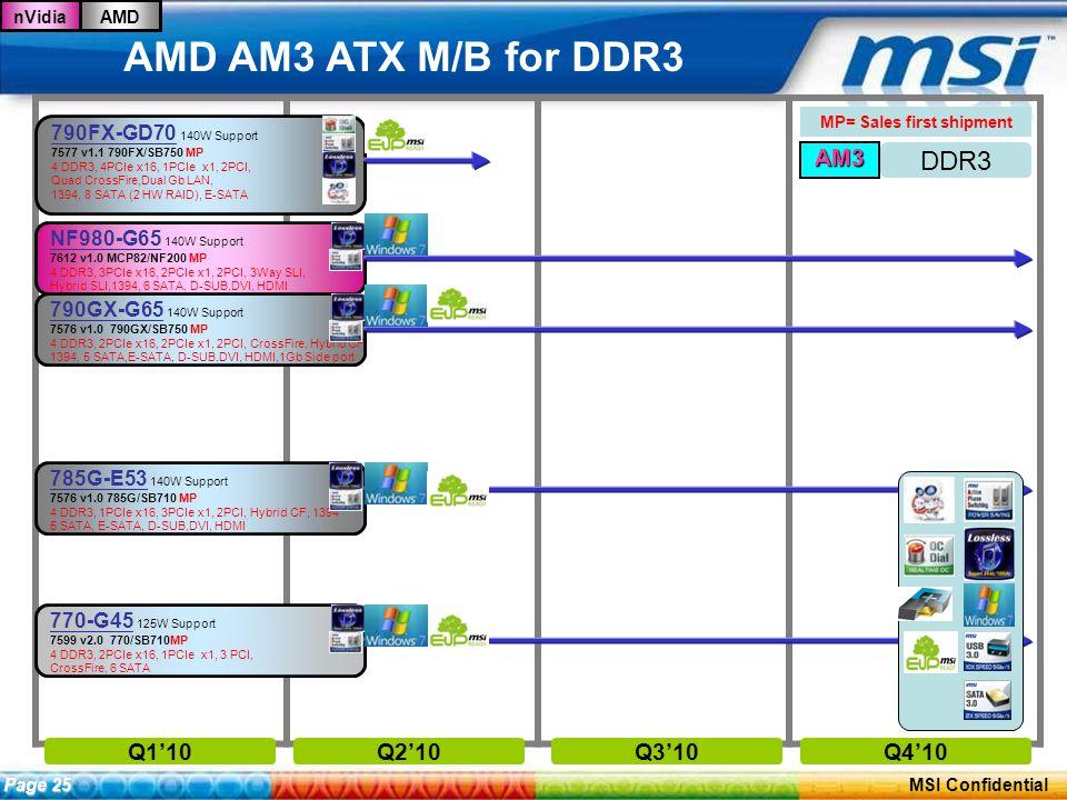 ConfidentialPage 24 MSI Confidential AMD AM3 ATX M/B for DDR3 Q1'10Q2'10Q3'10Q4'10 790GX-G65 140W Support 7576 v1.0 790GX/SB750 MP 4 DDR3, 2PCIe x16, 2PCIe x1, 2PCI, CrossFire, Hybrid CF 1394, 5 SATA,E-SATA, D-SUB,DVI, HDMI,1Gb Side port MP= Sales first shipment NF980-G65 140W Support 7612 v1.0 MCP82/NF200 MP 4 DDR3, 3PCIe x16, 2PCIe x1, 2PCI, 3Way SLI, Hybrid SLI,1394, 6 SATA, D-SUB,DVI, HDMI nVidiaAMD 790FX-GD70 140W Support 7577 v1.1 790FX/SB750 MP 4 DDR3, 4PCIe x16, 1PCIe x1, 2PCI, Quad CrossFire,Dual Gb LAN, 1394, 8 SATA (2 HW RAID), E-SATA AM3 DDR3 785G-E53 140W Support 7576 v1.0 785G/SB710 MP 4 DDR3, 1PCIe x16, 3PCIe x1, 2PCI, Hybrid CF, 1394 5 SATA, E-SATA, D-SUB,DVI, HDMI Page 25 770-G45 125W Support 7599 v2.0 770/SB710MP 4 DDR3, 2PCIe x16, 1PCIe x1, 3 PCI, CrossFire, 6 SATA