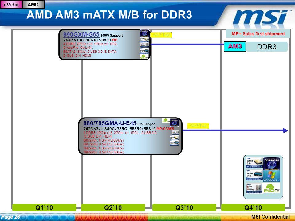 ConfidentialPage 25 MSI Confidential AMD AM3 mATX M/B for DDR3 Q1'10Q2'10Q3'10Q4'10 nVidiaAMD Page 26 MP= Sales first shipment AM3 DDR3 MP= Sales first shipment 880/785GMA-U-E45 95W Support 7623 v3.1 880G/785G+SB850/SB810 MP:03W5 4 DDR3, 1PCIe x16, 2PCIe x1, 1PCI,, 2 USB 3.0, D-SUB, DVI, HDMI 880GMA : 6 SATA3(6Gb/s) 880 GMU: 6 SATA2(3Gb/s) 758GMA : 6 SATA3(6Gb/s) 785GMU : 6 SATA2(3Gb/s) 890GXM-G65 140W Support 7642 v1.0 890GX+SB850 MP 4 DDR3, 2PCIe x16, 1PCIe x1, 1PCI, CrossFire, Gb LAN, 5SATA3 (6G/s), 2 USB 3.0, E-SATA D-SUB, DVi, HDMI Win7 Test