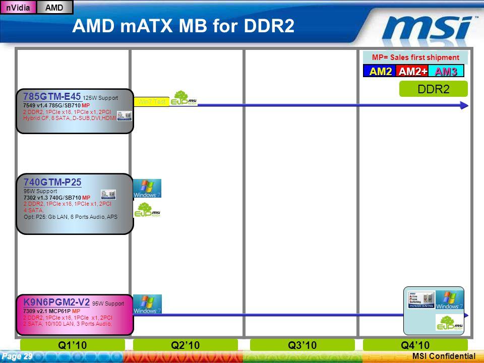 ConfidentialPage 28 MSI Confidential AMD mATX MB for DDR2 Q1'10Q2'10Q3'10Q4'10 K9N6PGM2-V2 95W Support 7309 v2.1 MCP61P MP 2 DDR2, 1PCIe x16, 1PCIe x1, 2PCI 2 SATA, 10/100 LAN, 3 Ports Audio, nVidiaAMD 740GTM-P25 95W Support 7302 v1.3 740G/SB710 MP 2 DDR2, 1PCIe x16, 1PCIe x1, 2PCI 4 SATA, Opt: P25: Gb LAN, 6 Ports Audio, APS Page 29 MP= Sales first shipment DDR2 AM2AM2+AM3 Win7 Test 785GTM-E45 125W Support 7549 v1.4 785G/SB710 MP 2 DDR2, 1PCIe x16, 1PCIe x1, 2PCI Hybrid CF, 6 SATA,,D-SUB,DVI,HDMI