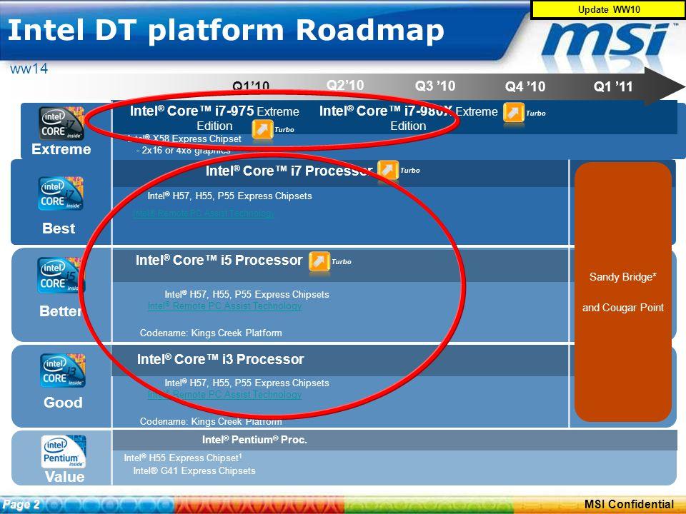 ConfidentialPage 3 MSI Confidential Intel DT platform Roadmap Update WW10 Page 2 Extreme Best Good Intel ® Core™ i7-975 Extreme Edition Intel ® X58 Express Chipset - 2x16 or 4x8 graphics Intel ® Pentium ® Proc.
