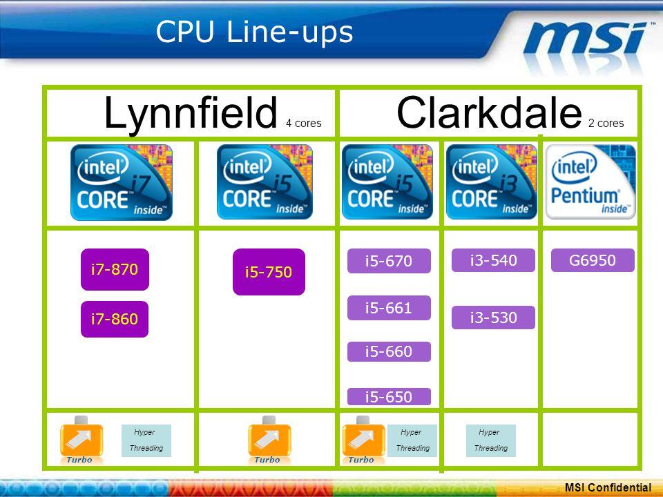 ConfidentialPage 6 MSI Confidential CPU Line-ups LynnfieldClarkdale i7-870 i7-860 i5-750 i3-540G6950 Turbo i5-670 i5-660 i5-661 i5-650 i3-530 Turbo Hyper Threading Hyper Threading Hyper Threading 4 cores2 cores
