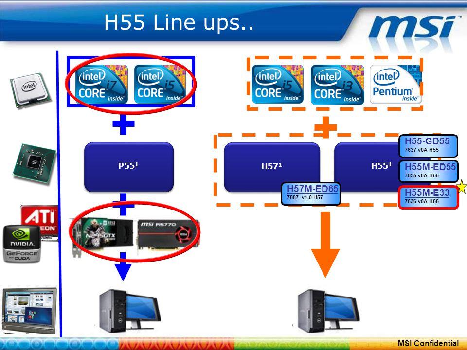 ConfidentialPage 7 MSI Confidential H55 Line ups..