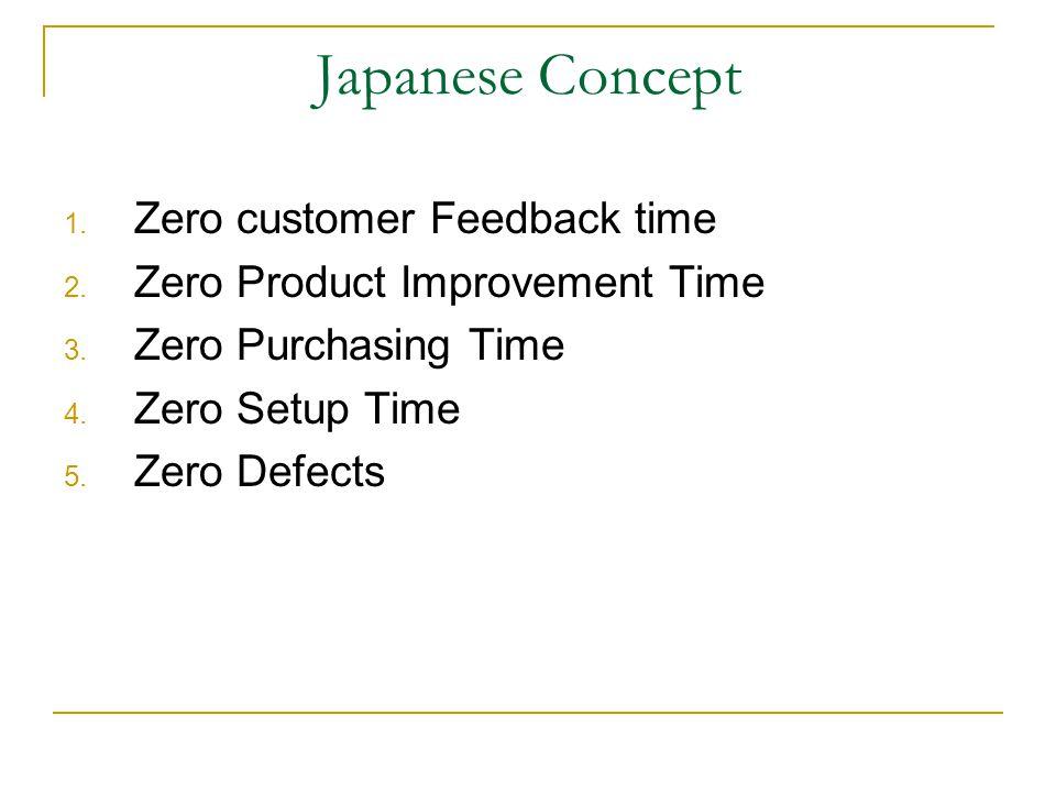 Japanese Concept 1.Zero customer Feedback time 2.