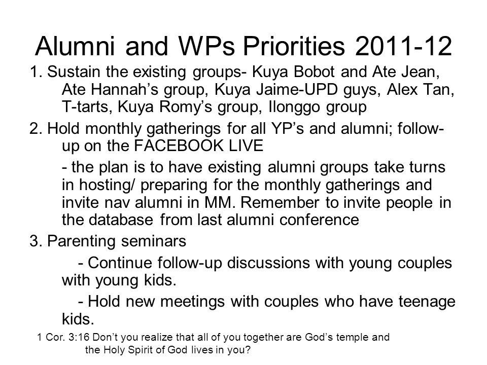 Alumni and WPs Priorities 2011-12 1.