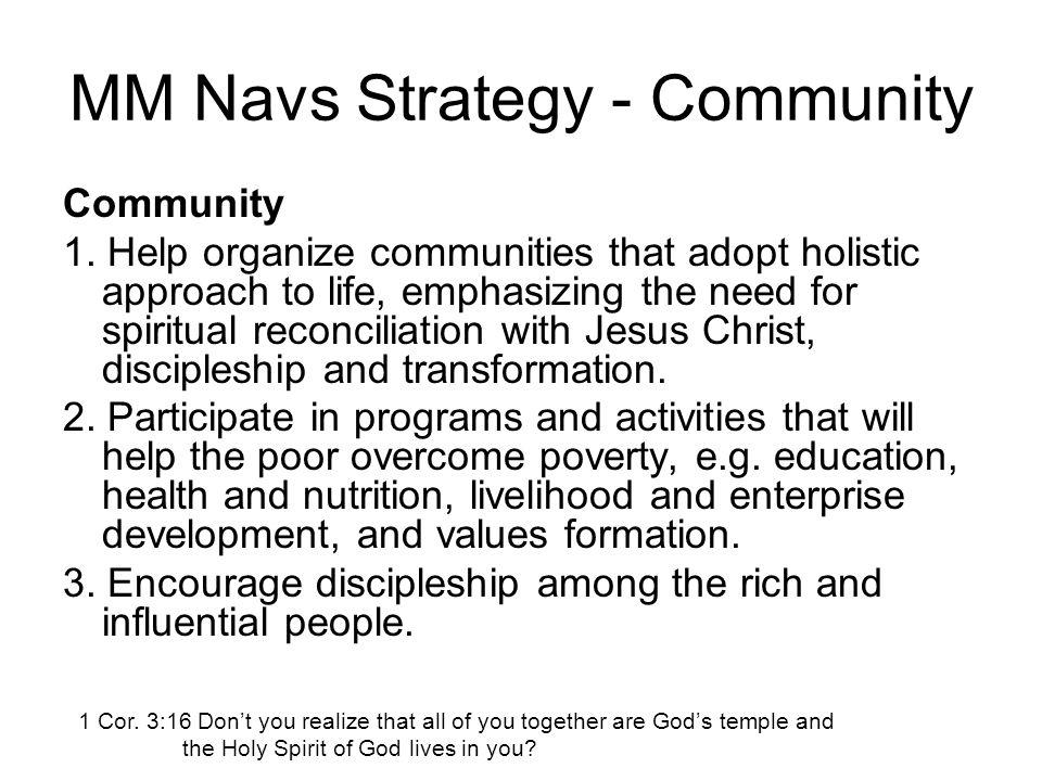 MM Navs Strategy - Community Community 1.