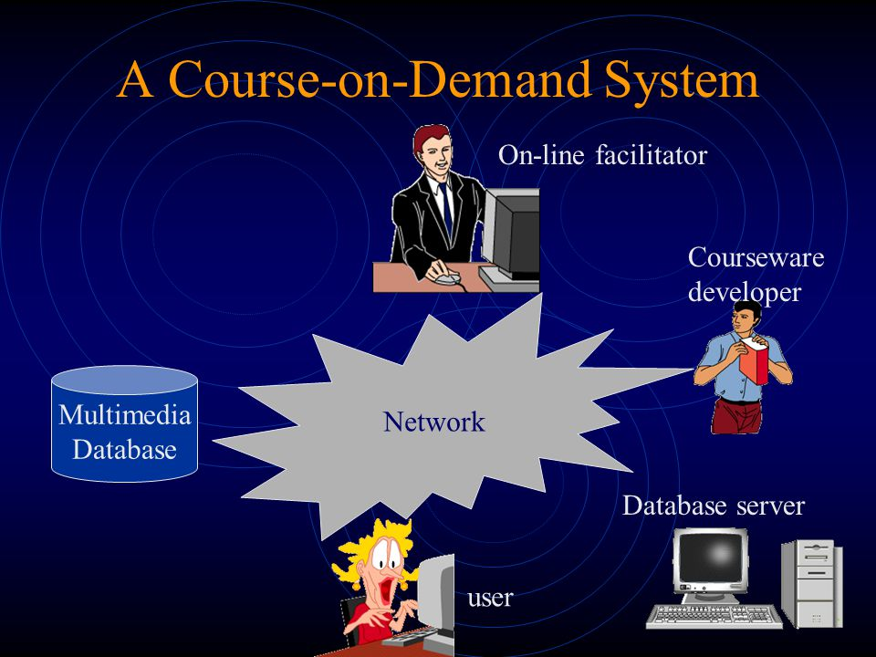A Course-on-Demand System Authoring Tool Java Client Network ServerDB ApplicationIntegration Software Metadata DB Media Server User Interface