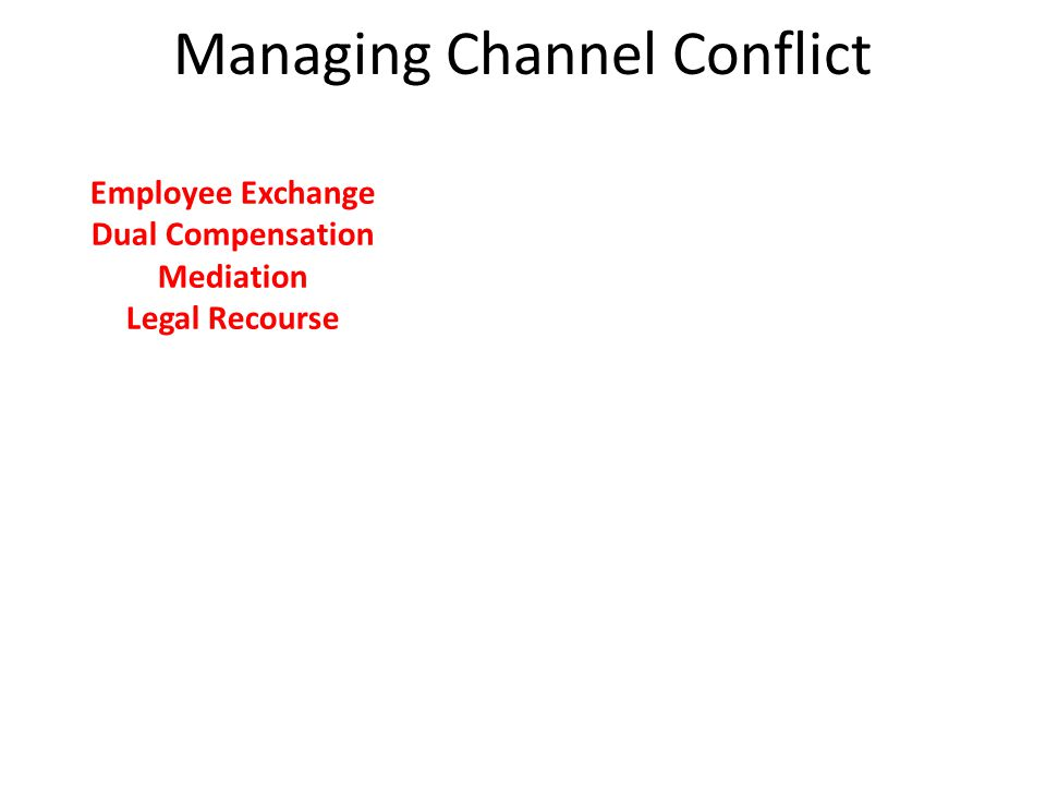 Managing Channel Conflict Employee Exchange Dual Compensation Mediation Legal Recourse