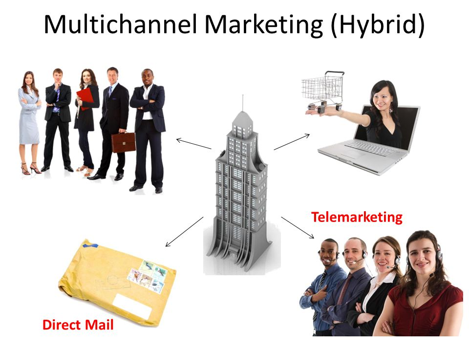 Multichannel Marketing (Hybrid) Telemarketing Direct Mail