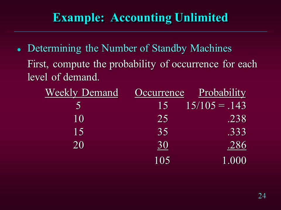 24 Example: Accounting Unlimited l Determining the Number of Standby Machines First, compute the probability of occurrence for each level of demand. W