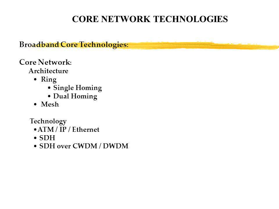 CORE NETWORK TECHNOLOGIES Broadband Core Technologies : Core Network : Architecture Ring Single Homing Dual Homing Mesh Technology ATM / IP / Ethernet